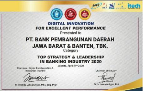 Penghargaan BJB